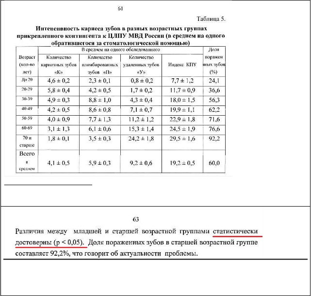 Обучение медиков статистике Не сообщает диссертант и о том что какие величины приведены им в таблицах после знака ± Автор использует некорректный оборот статистически достоверны